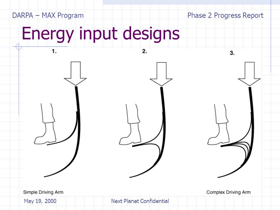 DARPA – MAX ProgramPhase 2 Progress Report May 19, 2000Next Planet Confidential Energy input designs