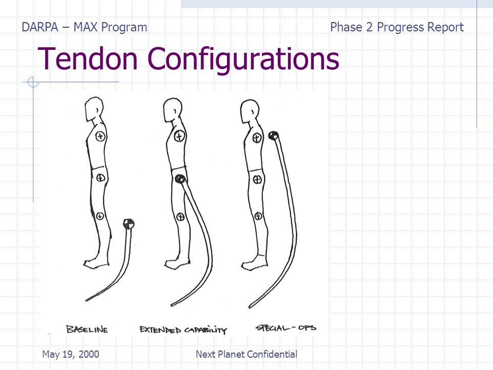 DARPA – MAX ProgramPhase 2 Progress Report May 19, 2000Next Planet Confidential Tendon Configurations
