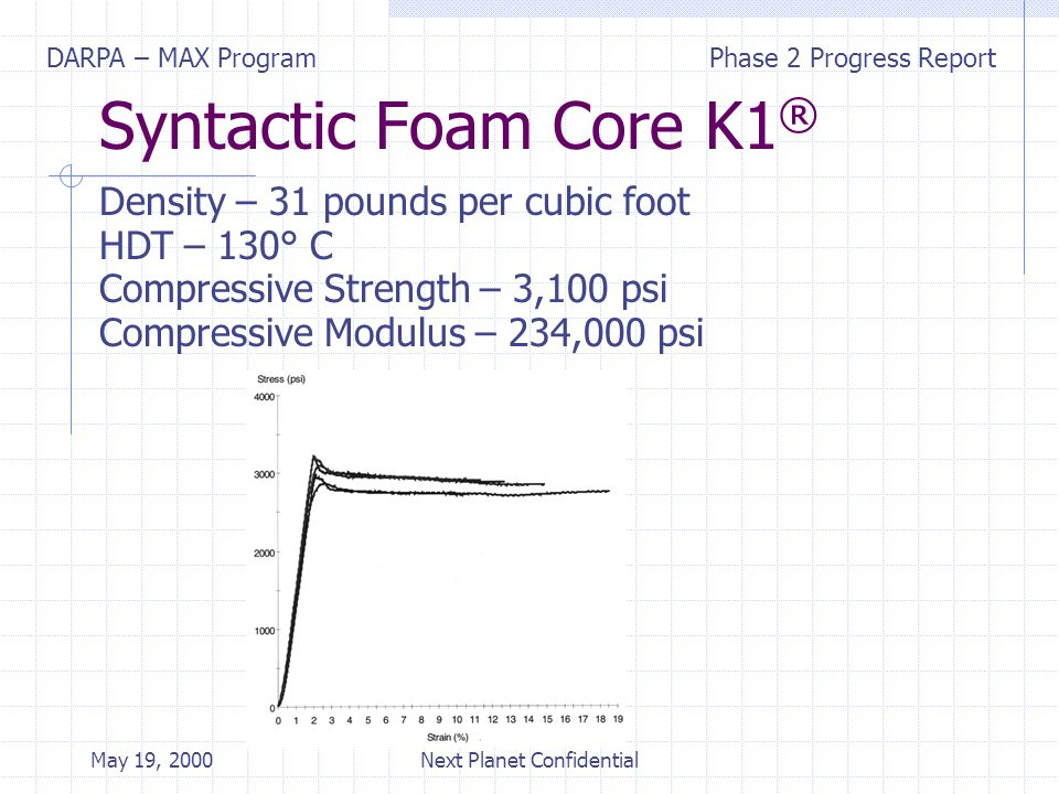 DARPA – MAX ProgramPhase 2 Progress Report May 19, 2000Next Planet Confidential Syntactic Foam Core K25 ® Density – 34 pounds per cubic foot HDT – 135° C Compressive Strength – 5,300 psi Compressive Modulus – 303,000 psi