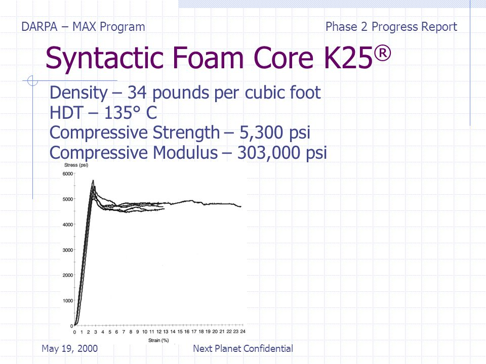 DARPA – MAX ProgramPhase 2 Progress Report May 19, 2000Next Planet Confidential Syntactic Foam Core S38 ® Density – 39 pounds per cubic foot HDT – 140° C Compressive Strength – 11,000 psi Compressive Modulus – 410,000 psi