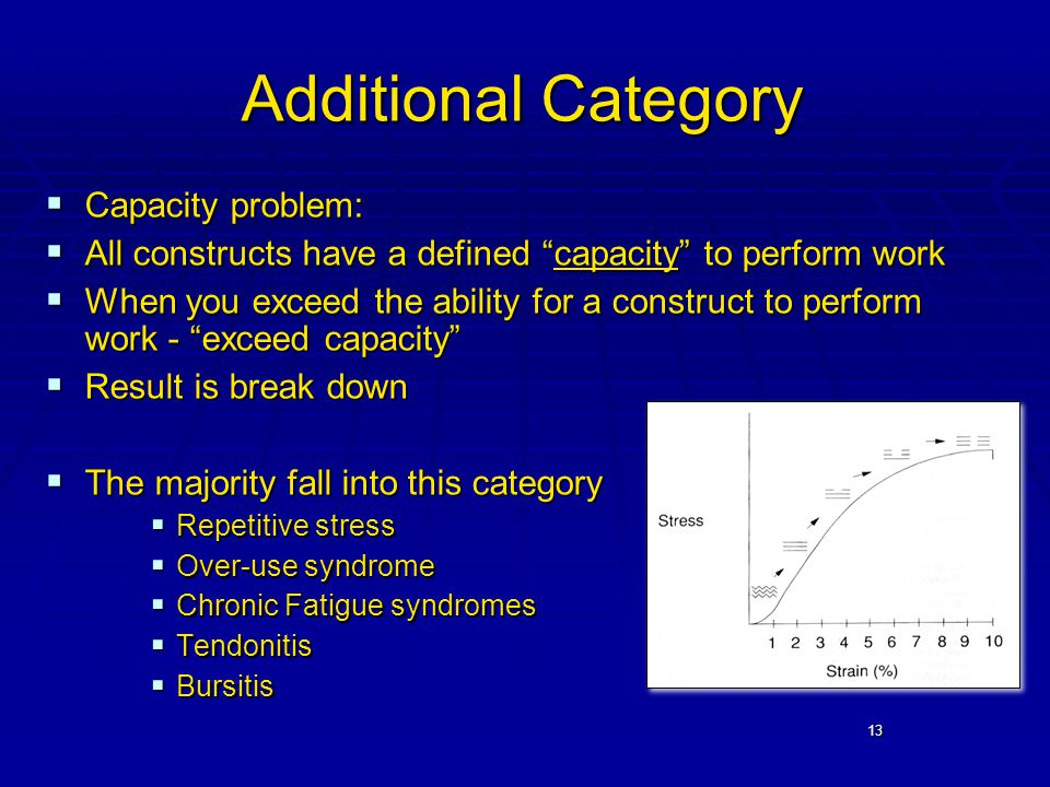13 Additional Category  Capacity problem:  All constructs have a defined capacity to perform work  When you exceed the ability for a construct to perform work - exceed capacity  Result is break down  The majority fall into this category  Repetitive stress  Over-use syndrome  Chronic Fatigue syndromes  Tendonitis  Bursitis