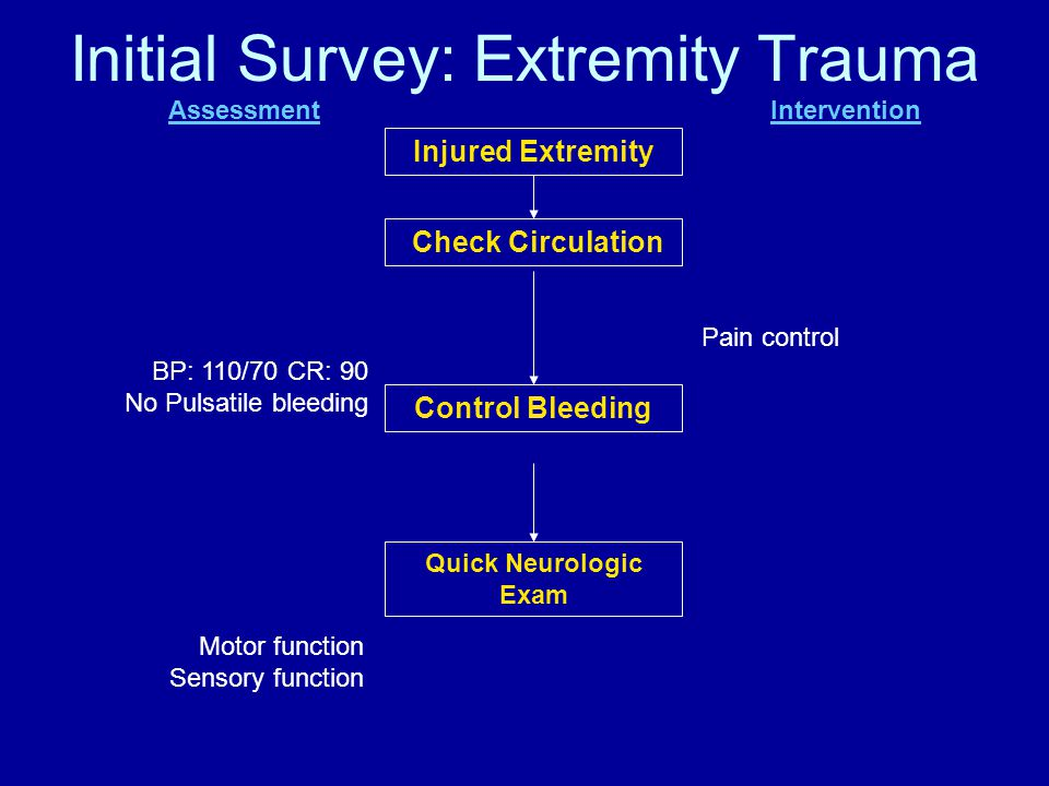 Results Laceration with sharp object was the most frequent cause of injury.