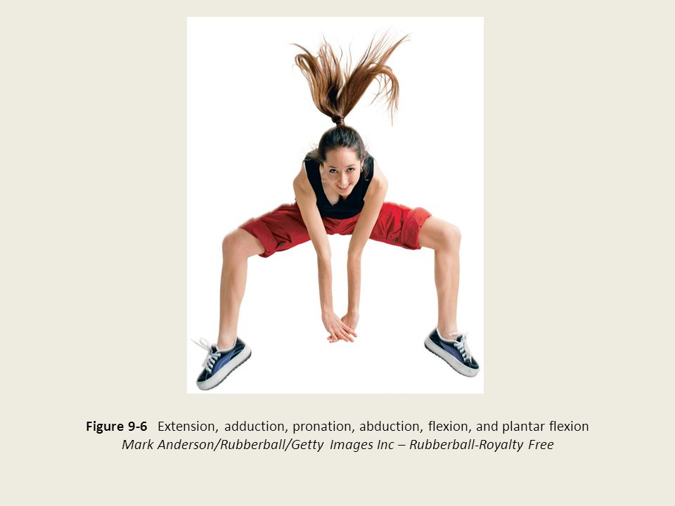 Figure 9-6 Extension, adduction, pronation, abduction, flexion, and plantar flexion Mark Anderson/Rubberball/Getty Images Inc – Rubberball-Royalty Free
