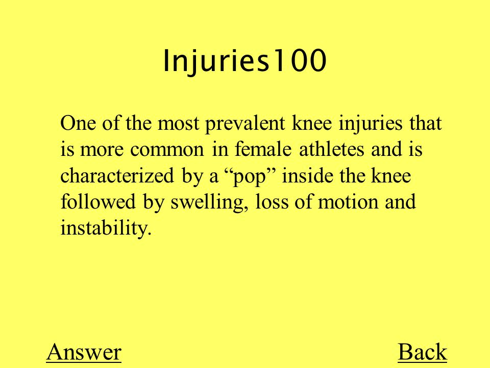 Injuries100 Back One of the most prevalent knee injuries that is more common in female athletes and is characterized by a pop inside the knee followed by swelling, loss of motion and instability.