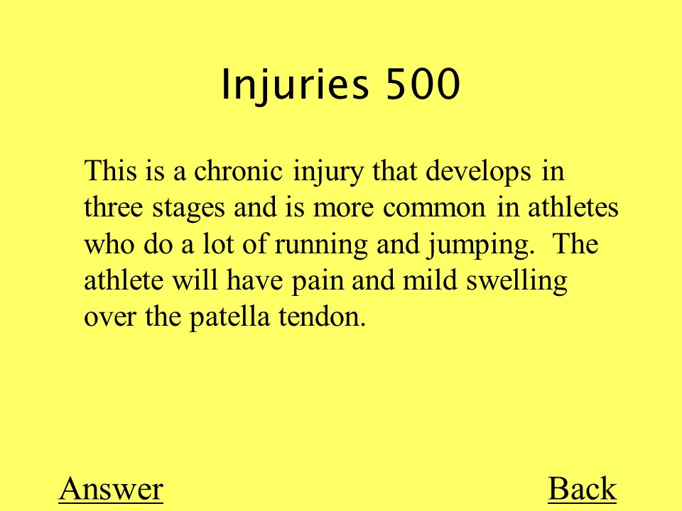 Injuries 500 Back This is a chronic injury that develops in three stages and is more common in athletes who do a lot of running and jumping.