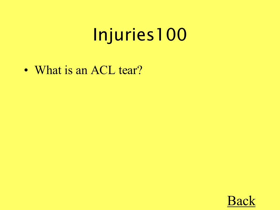 Injuries100 What is an ACL tear Back