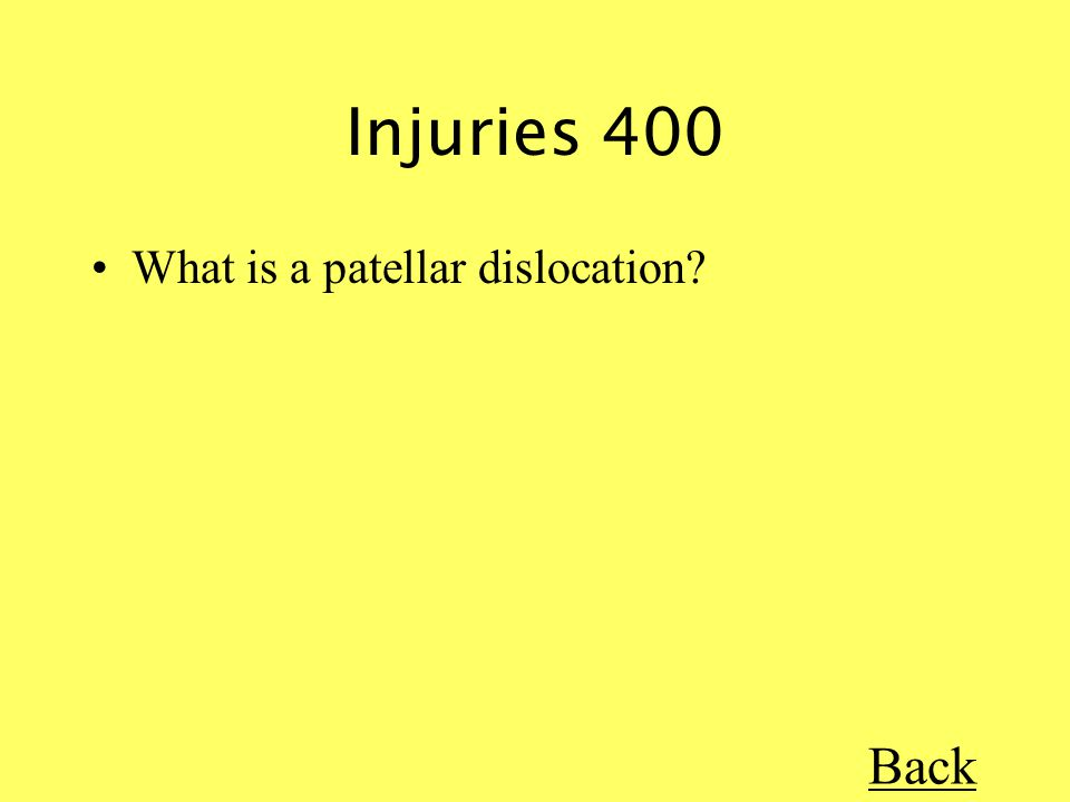 Injuries 400 What is a patellar dislocation Back