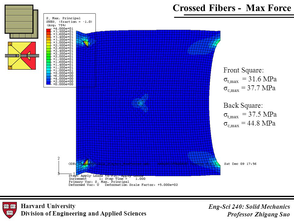 Crossed Fibers - Max Force Harvard University Division of Engineering and Applied Sciences Eng-Sci 240: Solid Mechanics Professor Zhigang Suo Front Square: σ t,max = 31.6 MPa σ c,max = 37.7 MPa Back Square: σ t,max = 37.5 MPa σ c,max = 44.8 MPa