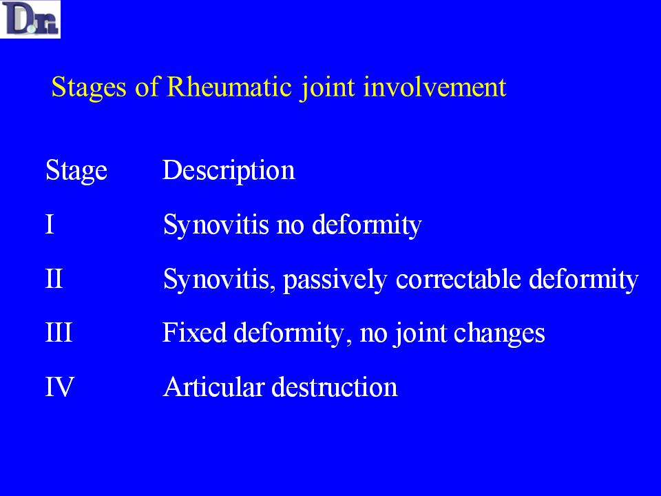 Stages of Rheumatic joint involvement