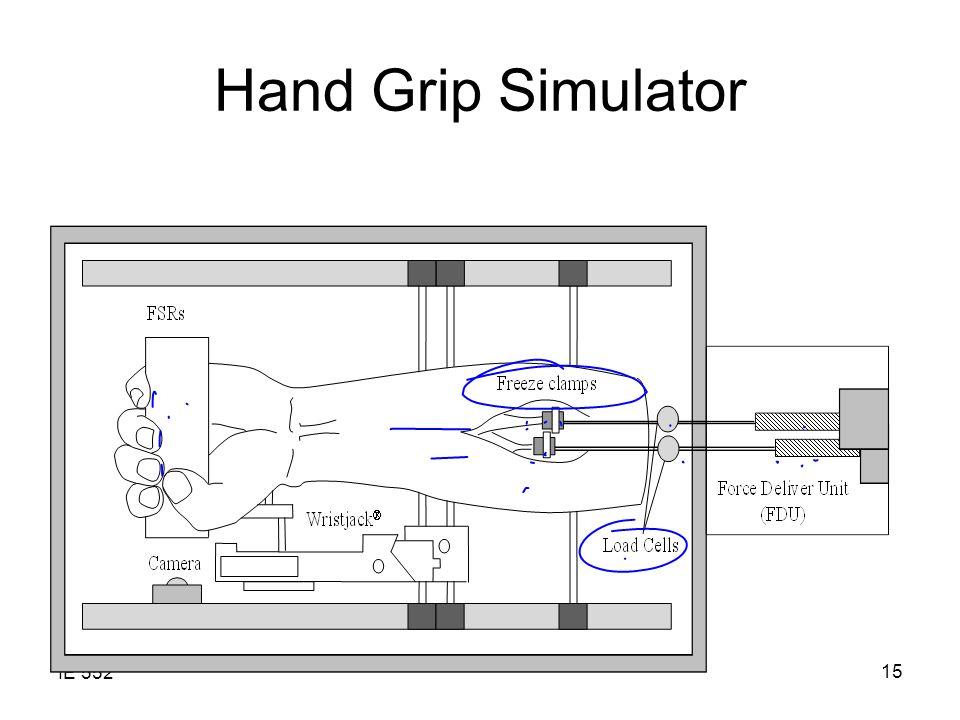 IE 552 15 Hand Grip Simulator