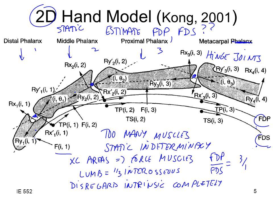 IE 552 5 2D Hand Model ( Kong, 2001 )