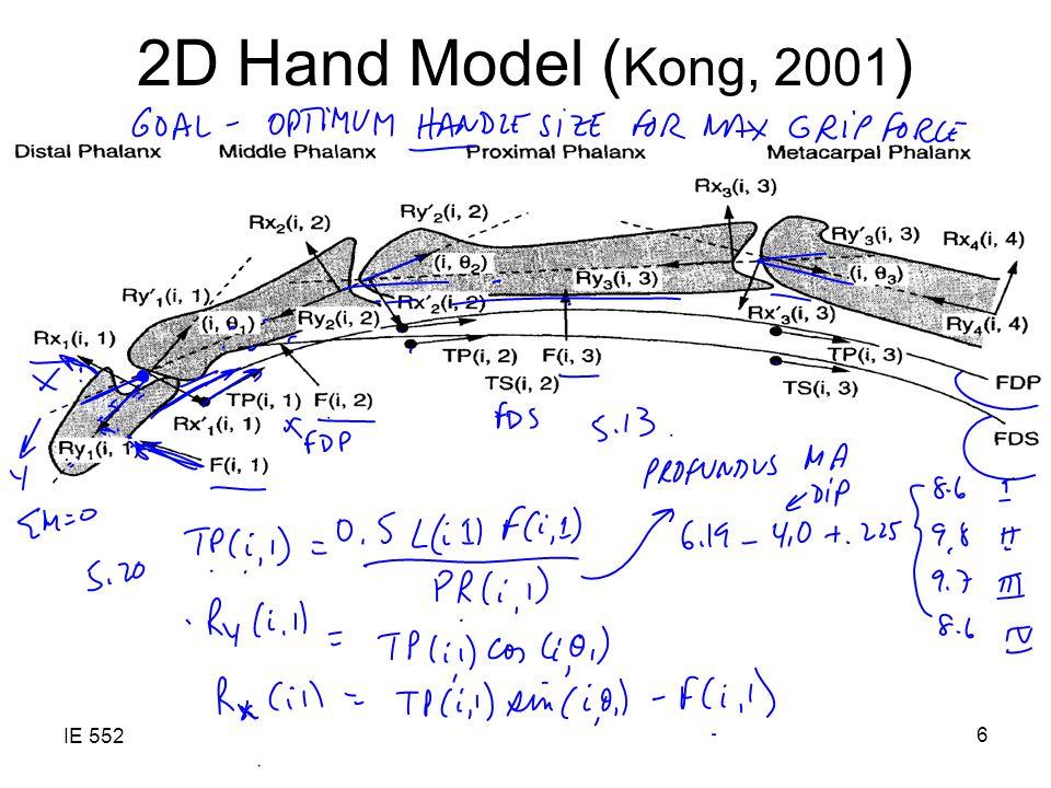 IE 552 6 2D Hand Model ( Kong, 2001 )
