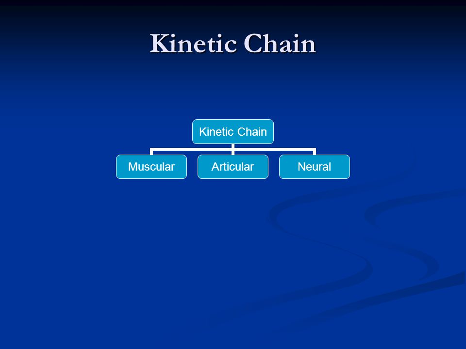 Kinetic Chain MuscularArticularNeural