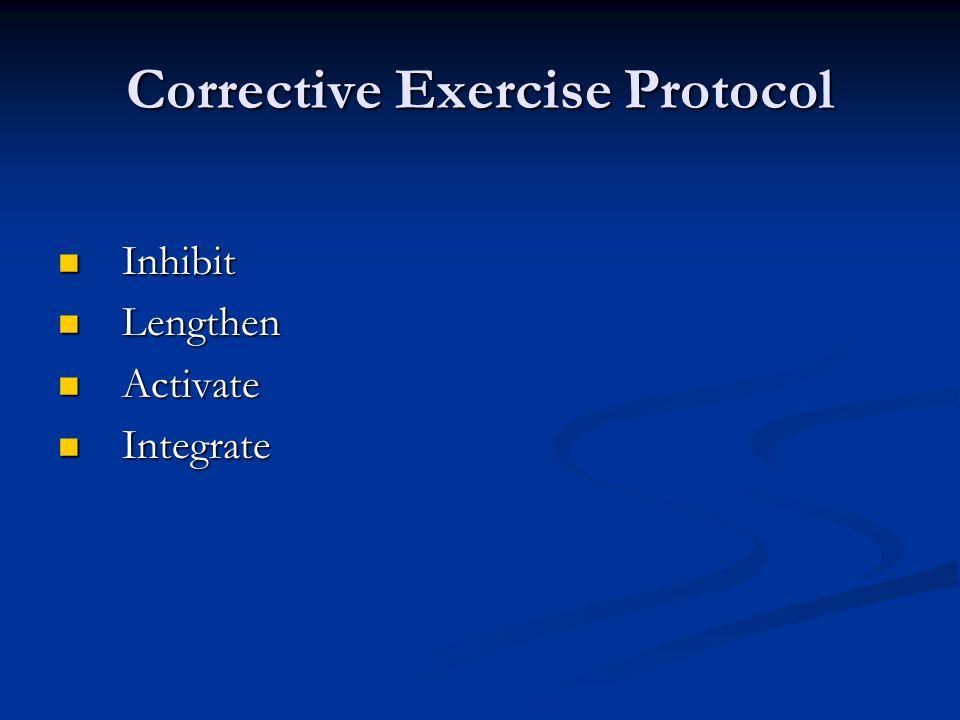 Corrective Exercise Protocol Inhibit Inhibit Lengthen Lengthen Activate Activate Integrate Integrate