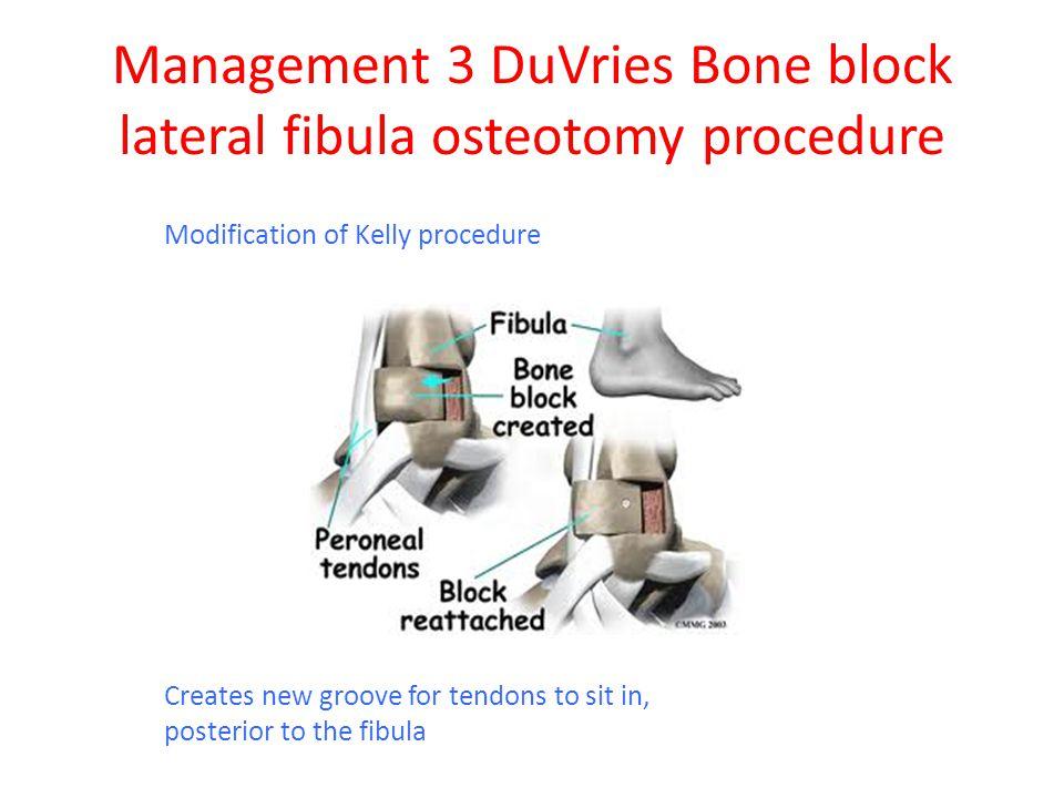 Insertional Achilles tendinopathy