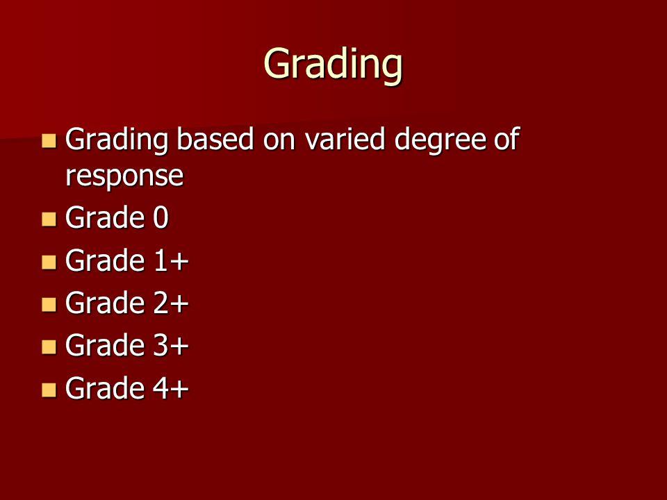 Grading Grading based on varied degree of response Grading based on varied degree of response Grade 0 Grade 0 Grade 1+ Grade 1+ Grade 2+ Grade 2+ Grade 3+ Grade 3+ Grade 4+ Grade 4+