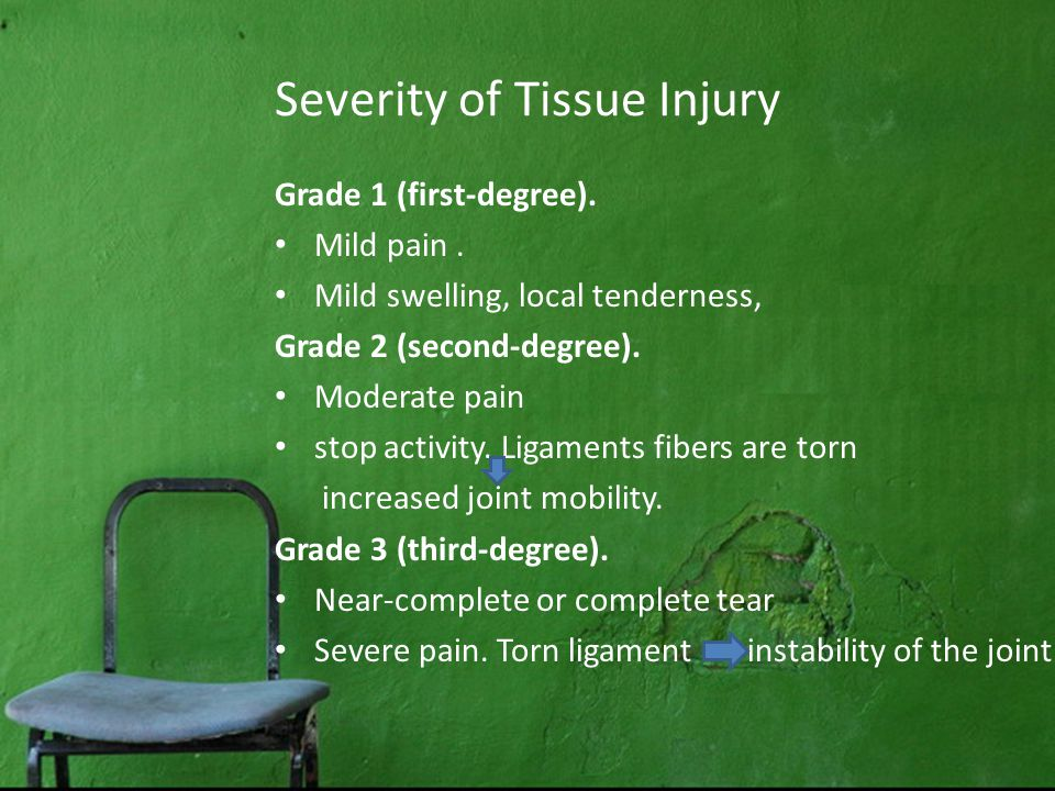 Severity of Tissue Injury Grade 1 (first-degree). Mild pain. Mild swelling, local tenderness, Grade 2 (second-degree). Moderate pain stop activity. Li