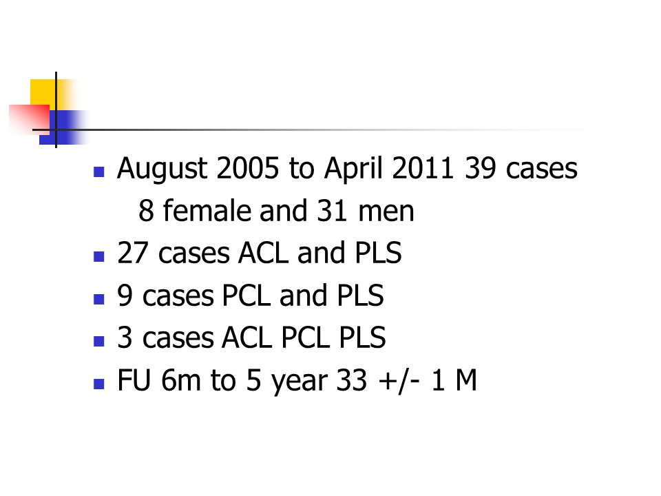August 2005 to April 2011 39 cases 8 female and 31 men 27 cases ACL and PLS 9 cases PCL and PLS 3 cases ACL PCL PLS FU 6m to 5 year 33 +/- 1 M