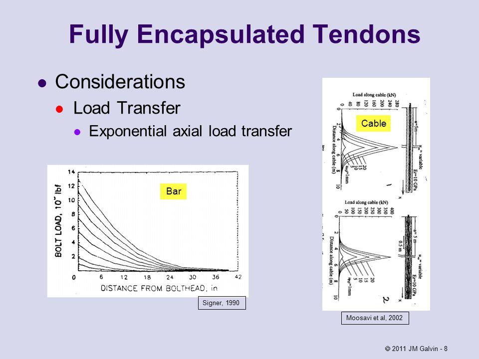 Fully Encapsulated Tendons Considerations Load Transfer Exponential axial load transfer  2011 JM Galvin - 8 Signer, 1990 Bar Cable Moosavi et al, 2002