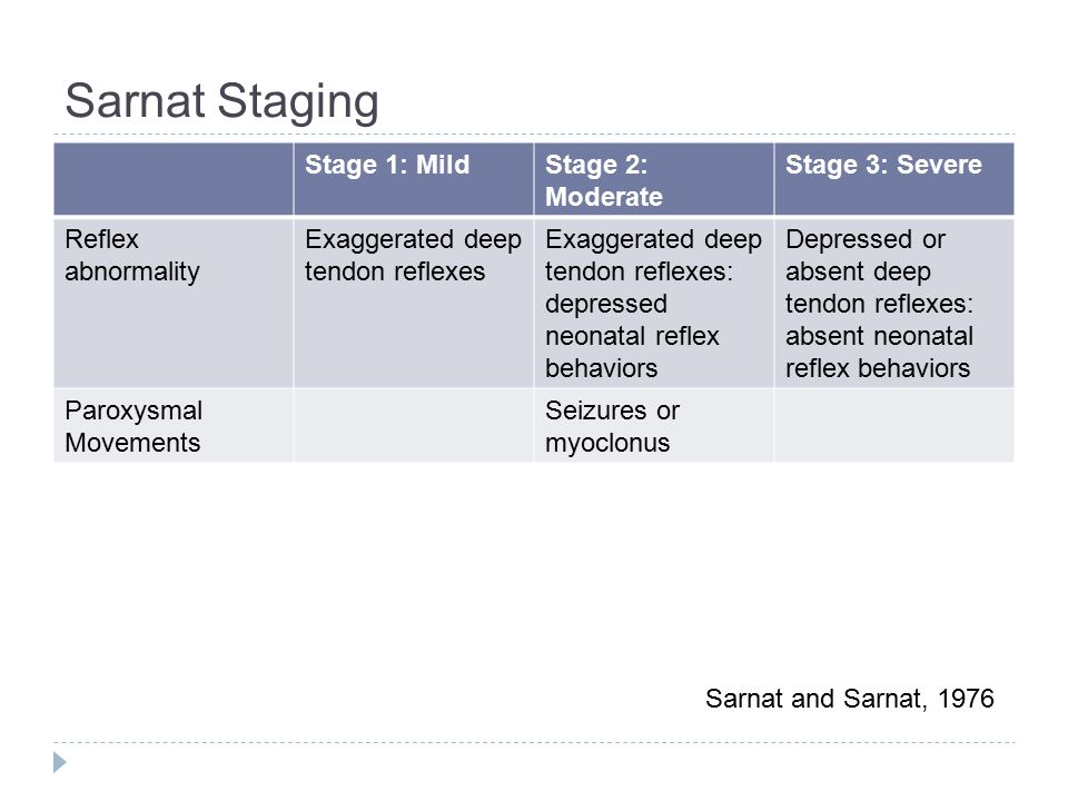 Sarnat Staging Stage 1: MildStage 2: Moderate Stage 3: Severe Reflex abnormality Exaggerated deep tendon reflexes Exaggerated deep tendon reflexes: de