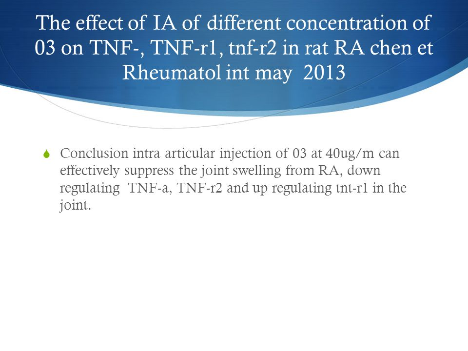 The effect of IA of different concentration of 03 on TNF-, TNF-r1, tnf-r2 in rat RA chen et Rheumatol int may 2013  Conclusion intra articular inject