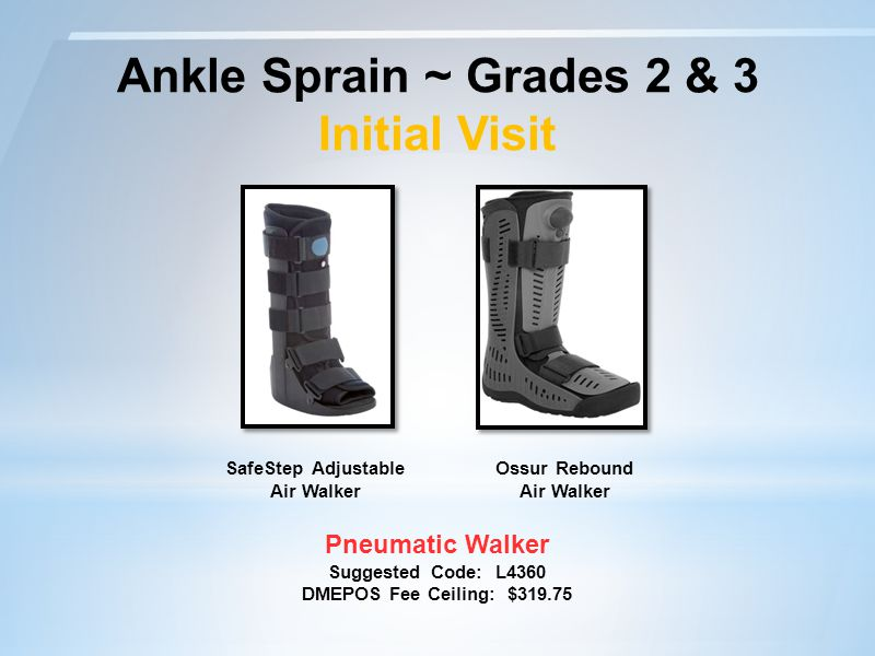 Ankle Sprain ~ Grades 2 & 3 Initial Visit Pneumatic Walker Suggested Code: L4360 DMEPOS Fee Ceiling: $319.75 SafeStep Adjustable Air Walker Ossur Rebound Air Walker