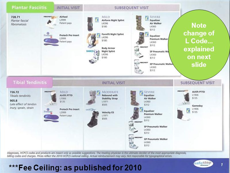 ***Fee Ceiling: as published for 2010 Note change of L Code... explained on next slide