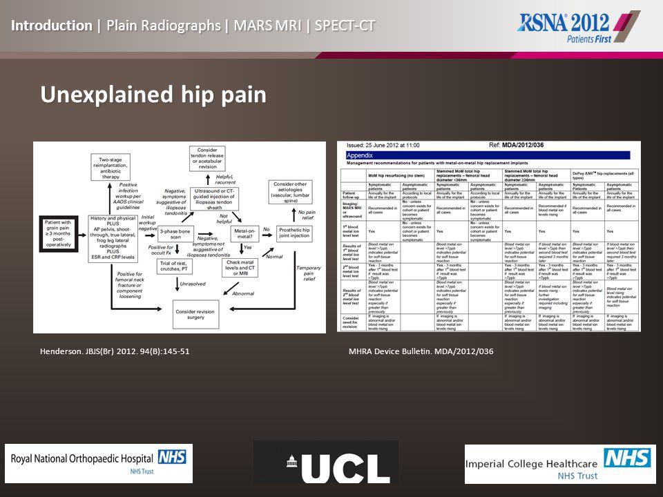 Unexplained hip pain Henderson. JBJS(Br) 2012. 94(B):145-51 MHRA Device Bulletin.