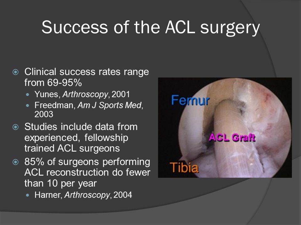 Success of the ACL surgery  Clinical success rates range from 69-95% Yunes, Arthroscopy, 2001 Freedman, Am J Sports Med, 2003  Studies include data