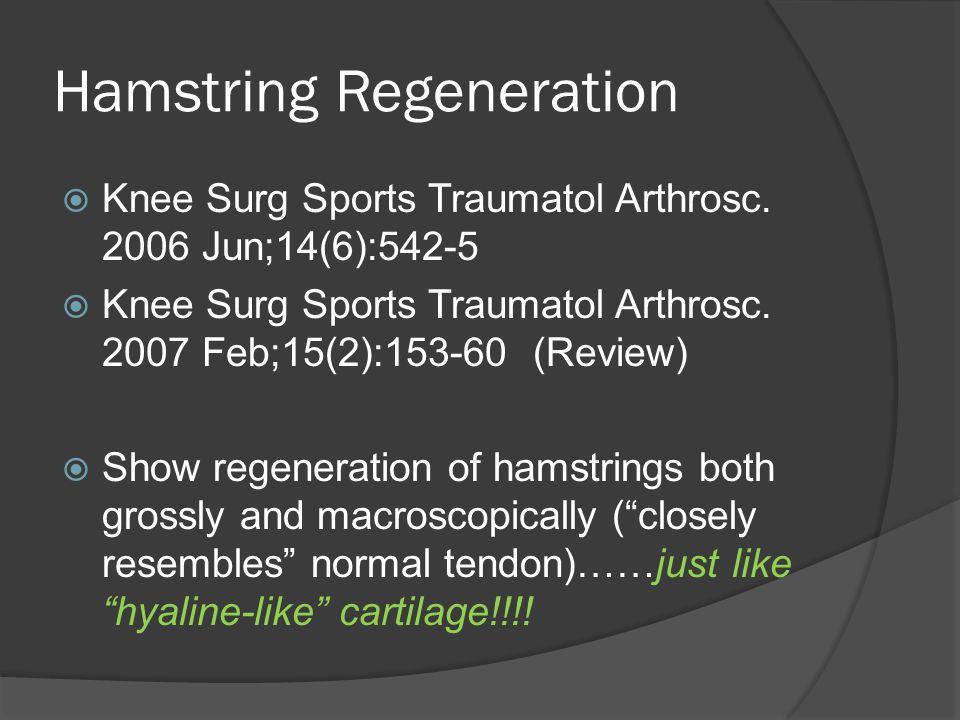 Hamstring Regeneration  Knee Surg Sports Traumatol Arthrosc. 2006 Jun;14(6):542-5  Knee Surg Sports Traumatol Arthrosc. 2007 Feb;15(2):153-60 (Revie