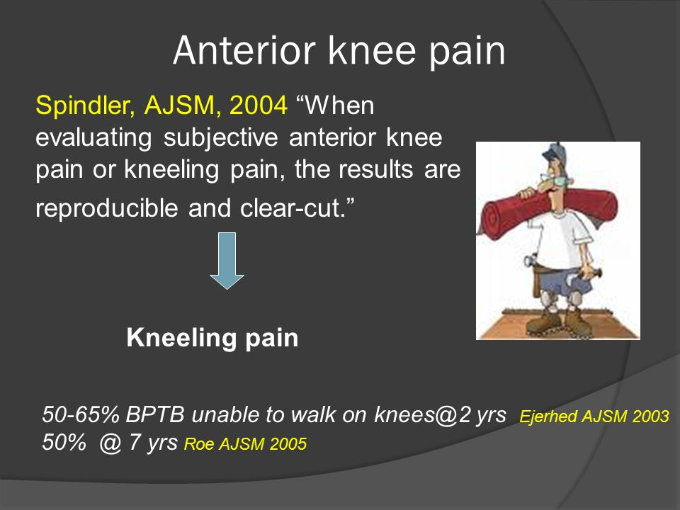 """Anterior knee pain Spindler, AJSM, 2004 """"When evaluating subjective anterior knee pain or kneeling pain, the results are reproducible and clear-cut."""""""