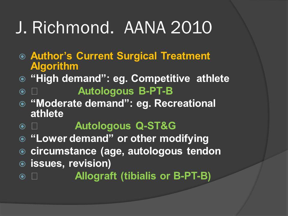 """J. Richmond. AANA 2010  Author's Current Surgical Treatment Algorithm  """"High demand"""": eg. Competitive athlete   Autologous B-PT-B  """"Moderate dema"""
