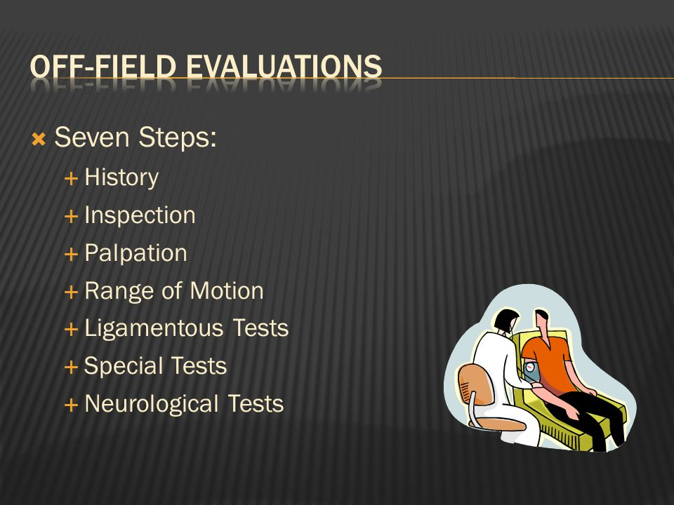 Seven Steps:  History  Inspection  Palpation  Range of Motion  Ligamentous Tests  Special Tests  Neurological Tests