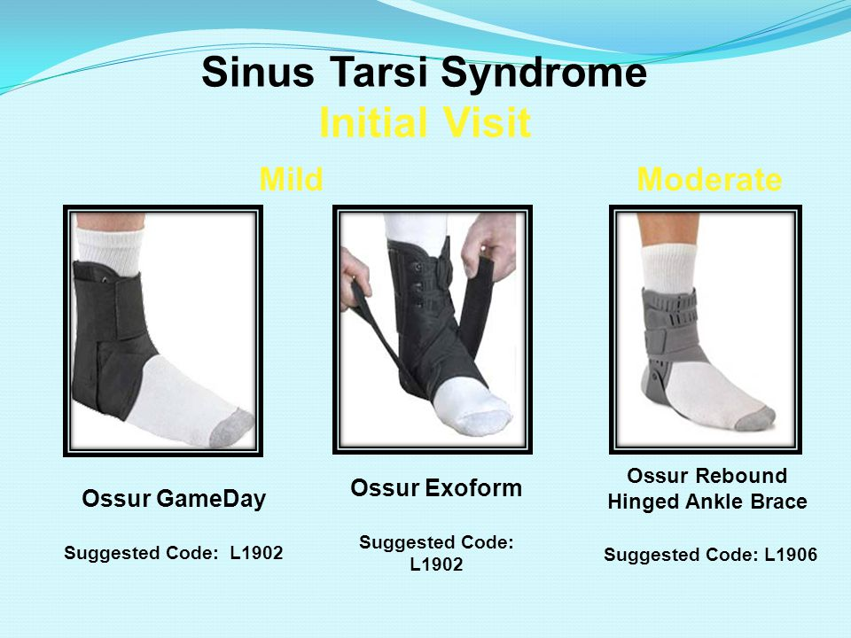 Sinus Tarsi Syndrome Initial Visit Mild Moderate Suggested Code: L1906 Ossur Exoform Suggested Code: L1902 Ossur GameDay Suggested Code: L1902 Ossur Rebound Hinged Ankle Brace