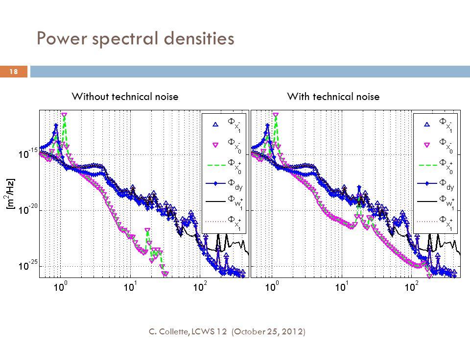 Power spectral densities 18 C.
