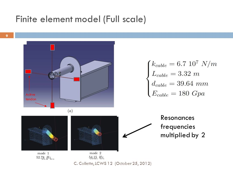 Numerical results Avantages : Stiffness Active damping Alignment 10 C.