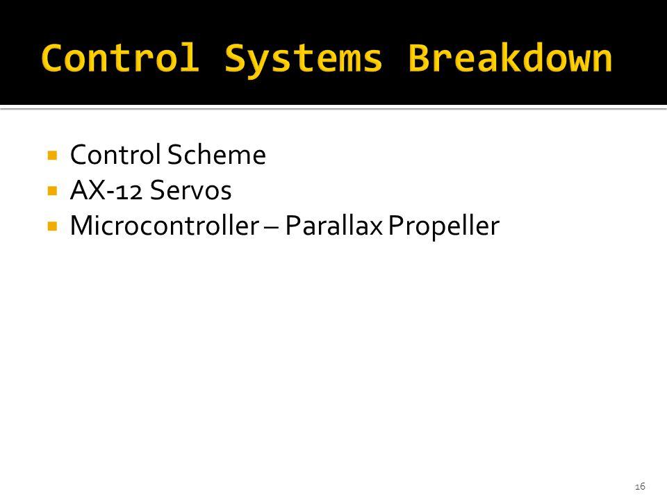  Control Scheme  AX-12 Servos  Microcontroller – Parallax Propeller 16