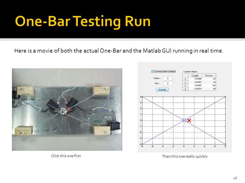 Click this one first Then this one really quickly Here is a movie of both the actual One-Bar and the Matlab GUI running in real time.