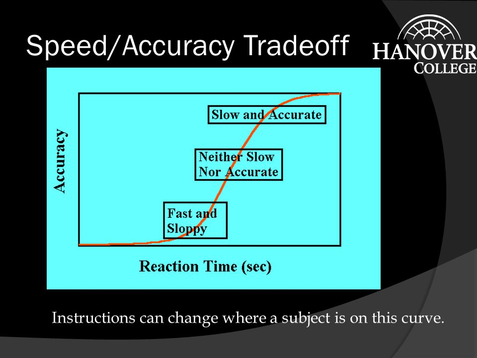 Factors Effecting Choice Reaction Time-3  Practice Practice reduces reaction time, and the more alternatives, the more practice helps.