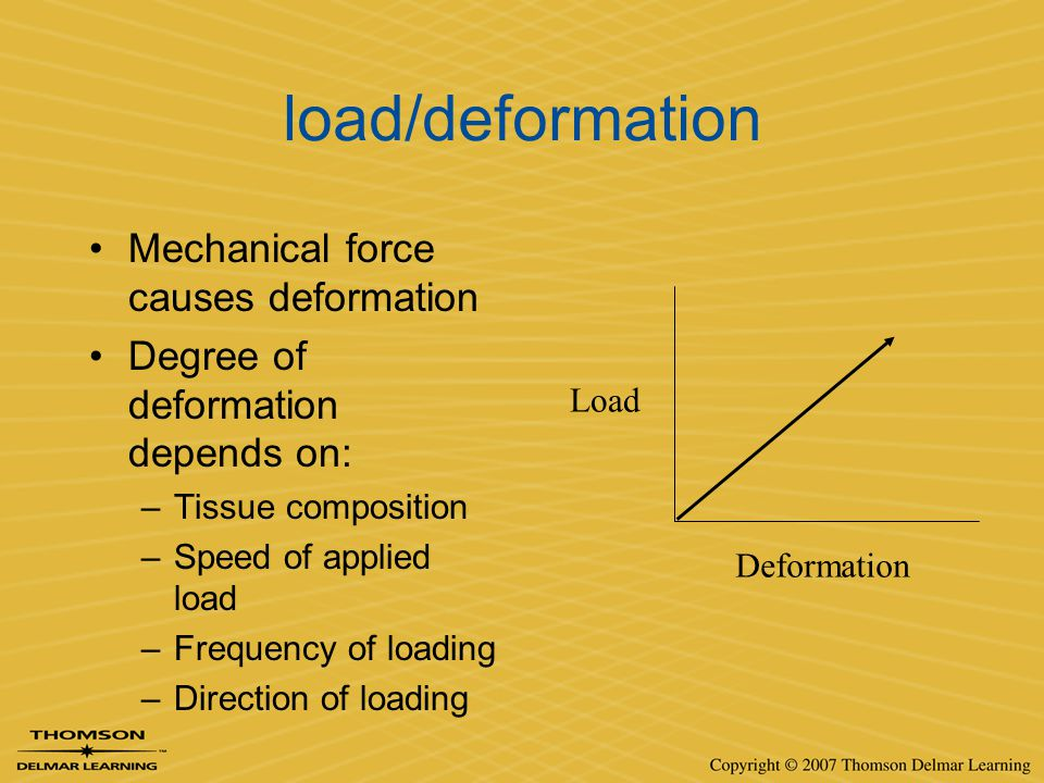 load/deformation Mechanical force causes deformation Degree of deformation depends on: –Tissue composition –Speed of applied load –Frequency of loadin