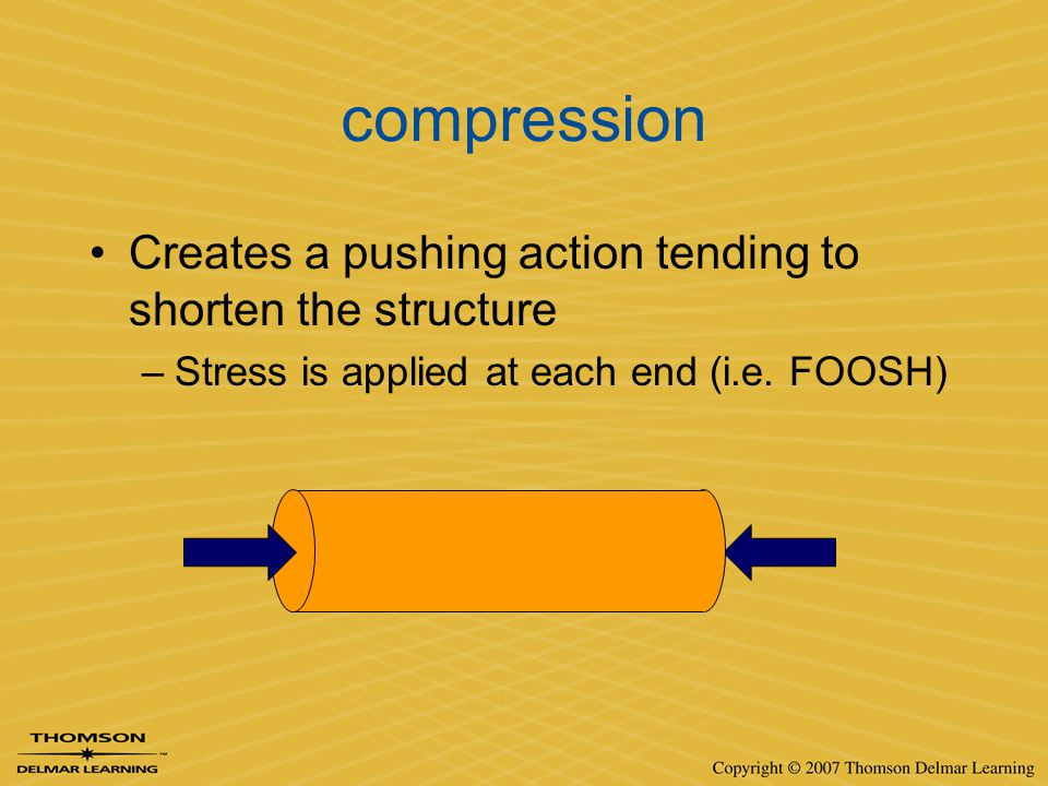 compression Creates a pushing action tending to shorten the structure –Stress is applied at each end (i.e. FOOSH)