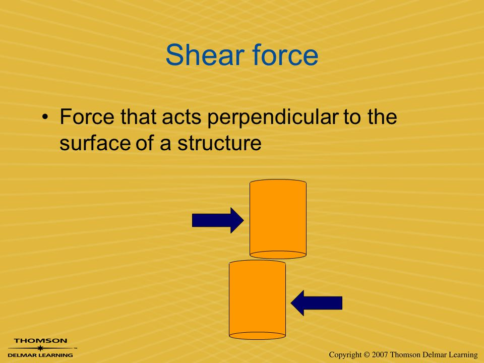 Shear force Force that acts perpendicular to the surface of a structure