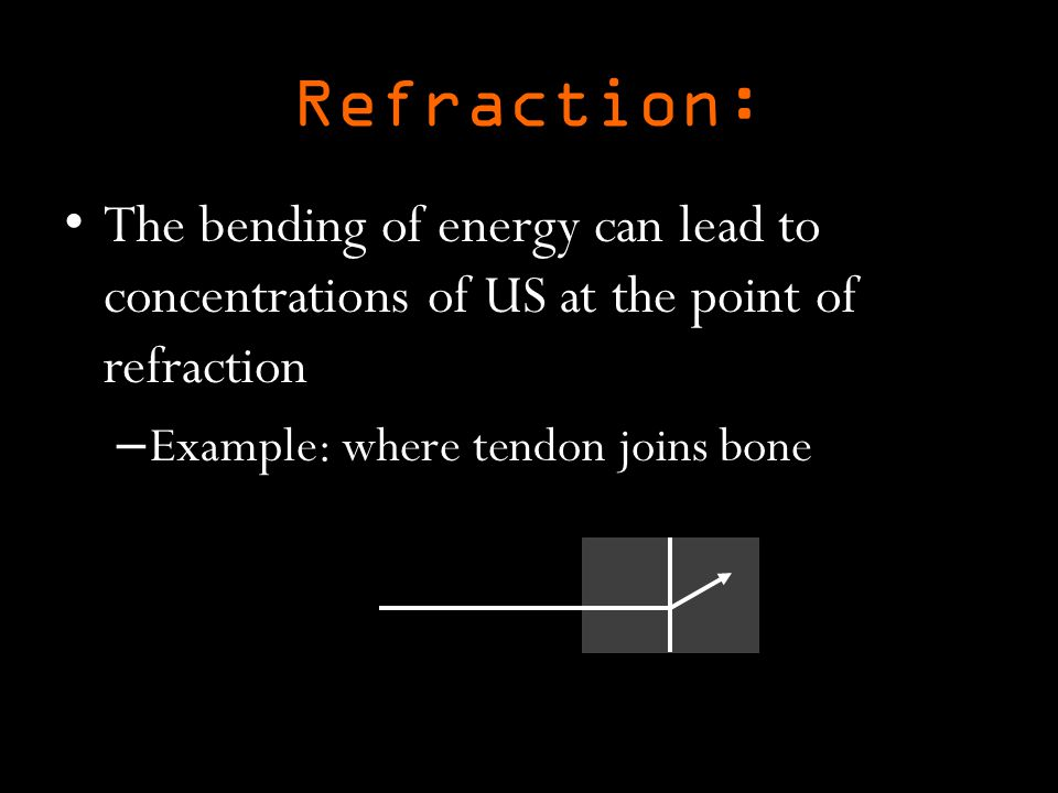 Refraction: The bending of energy can lead to concentrations of US at the point of refraction – Example: where tendon joins bone