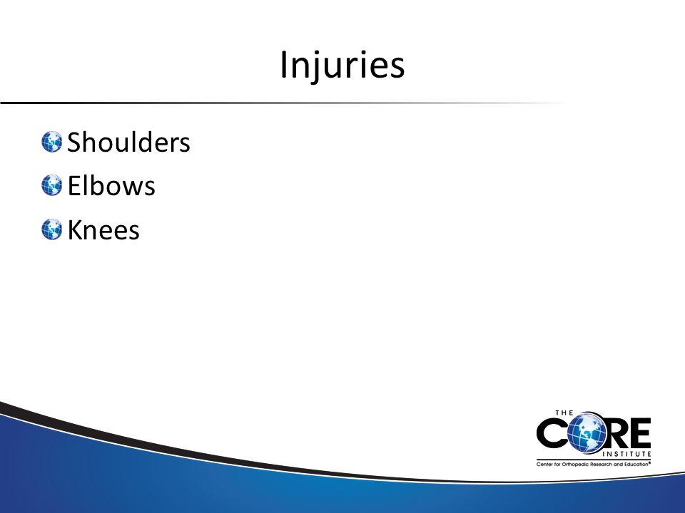 Injuries Shoulders Elbows Knees