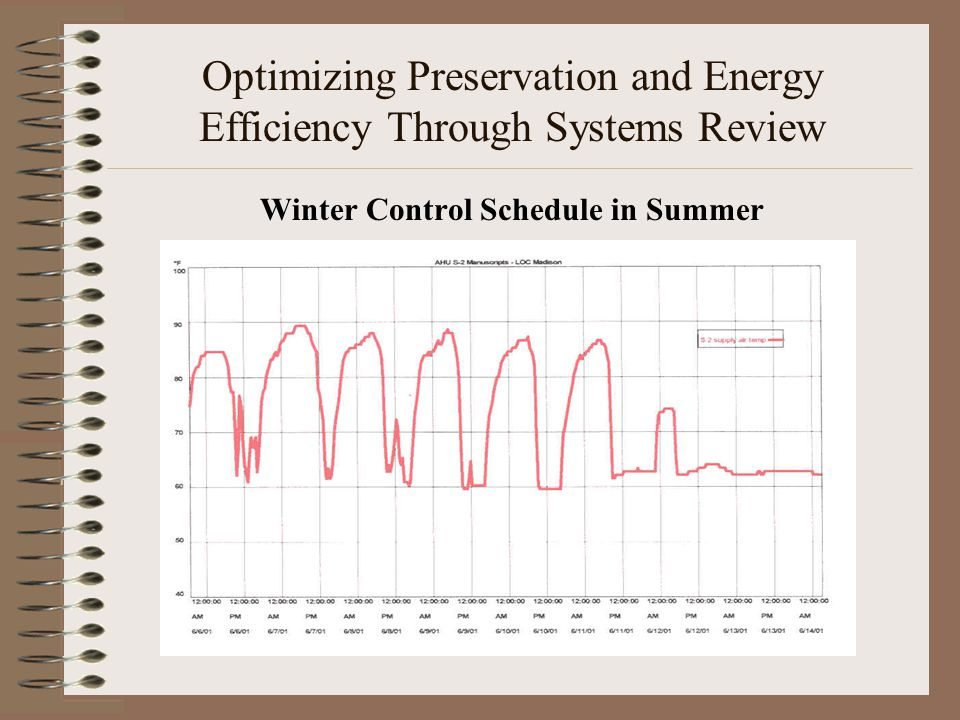 Optimizing Preservation and Energy Efficiency Through Systems Review Winter Control Schedule in Summer