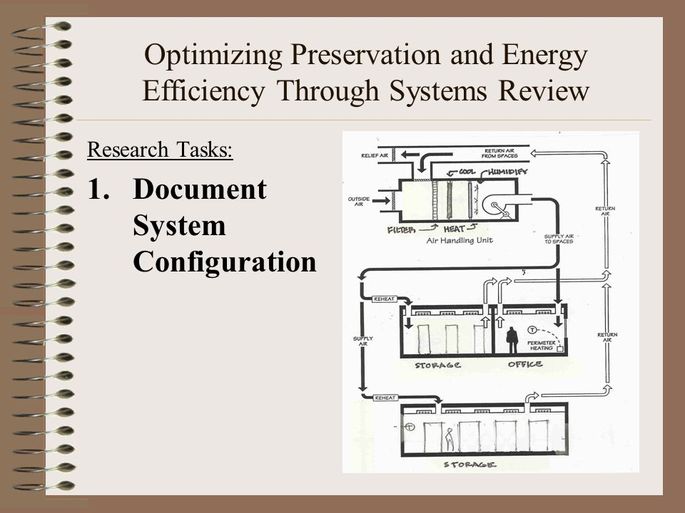 Optimizing Preservation and Energy Efficiency Through Systems Review Research Tasks: 1.Document System Configuration