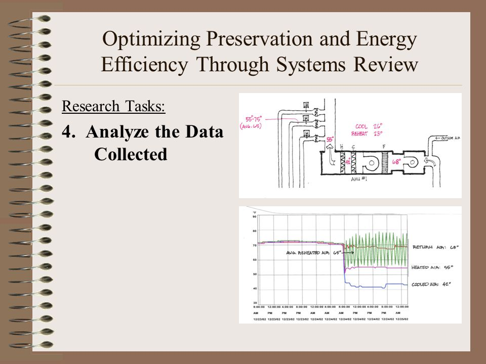 Optimizing Preservation and Energy Efficiency Through Systems Review Research Tasks: 4. Analyze the Data Collected