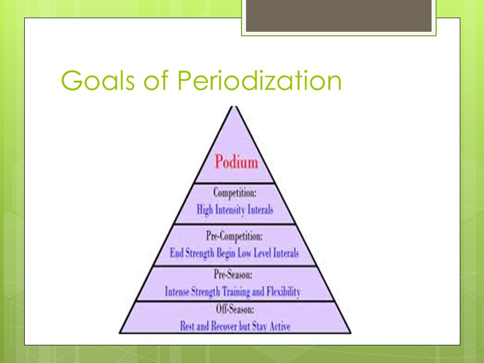 Goals of Periodization