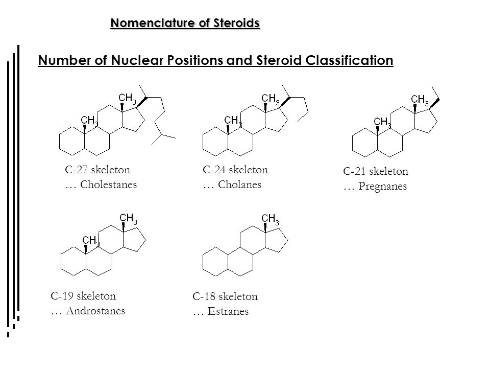 Nomenclature of Steroids Number of Nuclear Positions and Steroid Classification C-27 skeleton … Cholestanes C-24 skeleton … Cholanes C-21 skeleton … P
