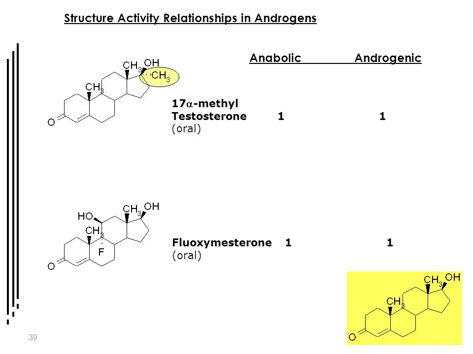 39 Structure Activity Relationships in Androgens Anabolic Androgenic 17-methyl Testosterone 1 1 (oral) Fluoxymesterone 1 1 (oral)